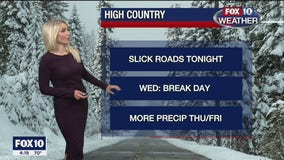 4 p.m. Weather Forecast - 1/19/21