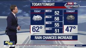 Morning Weather Forecast - 1/23/21