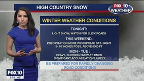 Evening Weather Forecast - 1/22/2021
