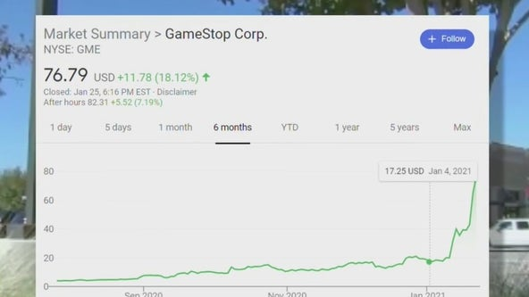 GameStop stocks soar as Reddit users increase value by hundreds