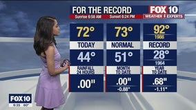 Evening Weather Forecast - 2/27/21