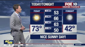 Morning Weather Forecast - 2/27/21