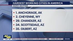 Hardest working cities in America: Arizona makes the list