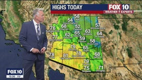 Noon Weather Forecast - 3/2/21