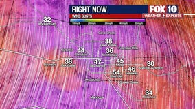 Winds up to 55 mph blow across the Phoenix metro area, NWS issues advisory