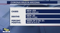 Latest coronavirus numbers in Arizona - 4/10/21