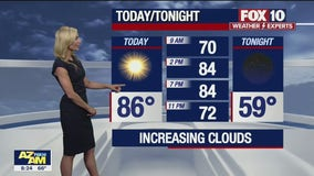 Morning Weather Forecast - 4/17/21