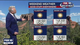 Noon Weather Forecast - 4/9/21