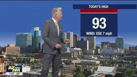 Morning Weather Forecast - 4/8/21