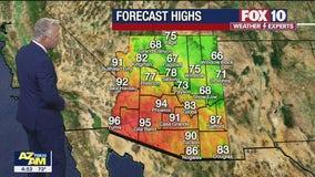 Morning Weather Forecast - 4/9/21