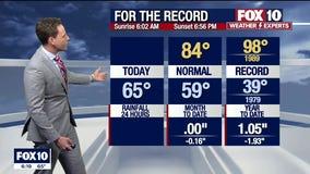Morning Weather Forecast - 4/11/21