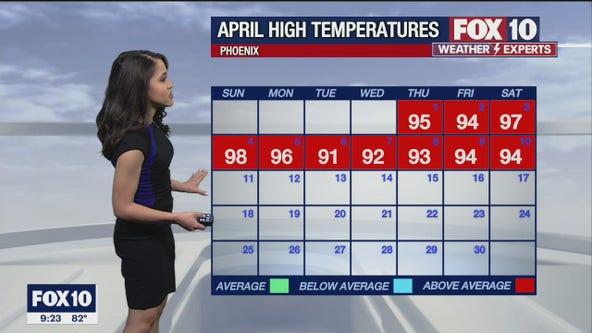 Evening Weather Forecast - 4/10/21