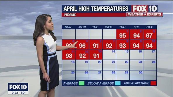 Evening Weather Forecast - 4/13/21