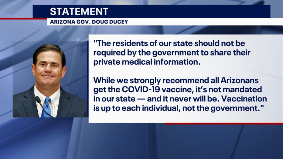 Ducey statement covid passports