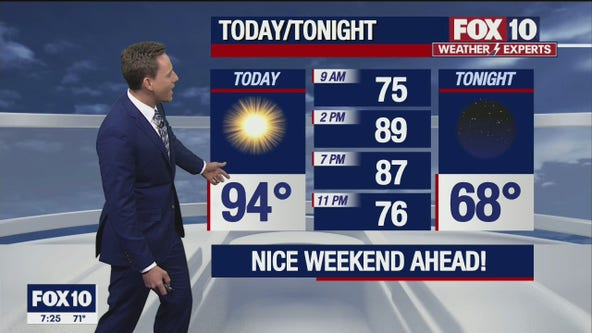 Morning Weather Forecast - 5/8/21