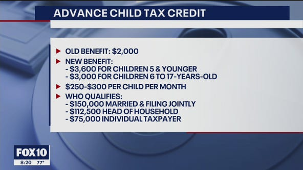 Child tax credit: Who is eligible, how it affects your taxes