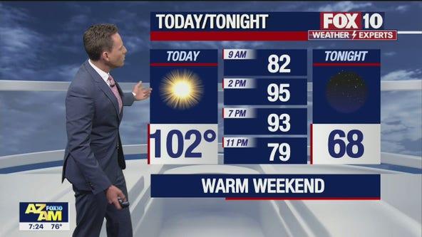 Morning Weather Forecast - 5/29/21