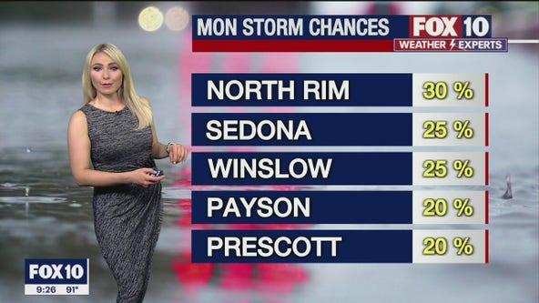 Evening Weather Forecast - 5/30/2021