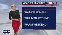 Evening Weather Forecast - 6/23/2021