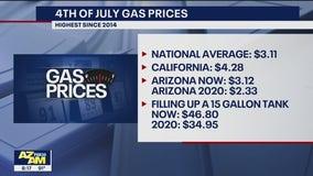 Arizonans see highest gas prices since 2014