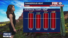 NWS: Excessive Heat Warning issued for 14 Arizona counties