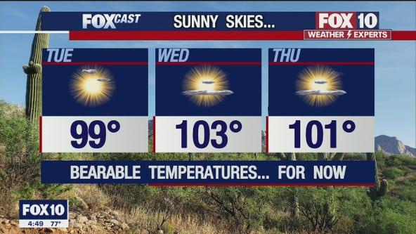 Morning Weather Forecast - 6/7/21
