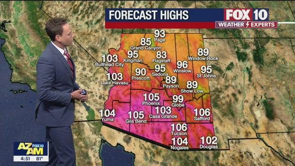 Morning Weather Forecast - 6/11/21