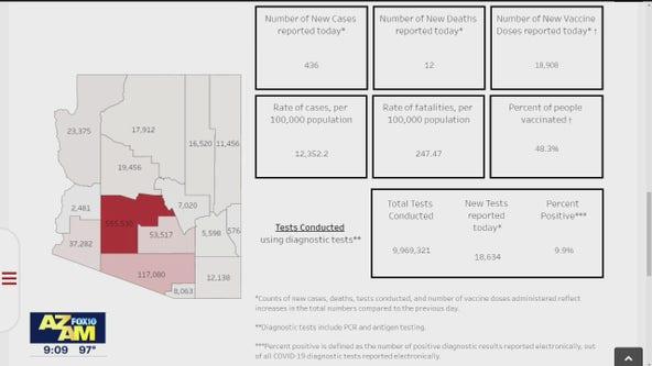 Coronavirus in Arizona - Latest case numbers for June 16