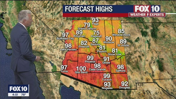 Morning Weather Forecast - 6/8/21