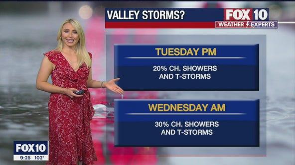 Evening Weather Forecast - 6/21/2021