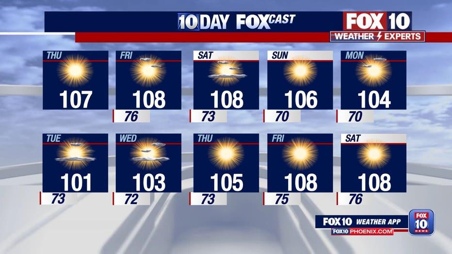 Phoenix metro 10-day weather forecast