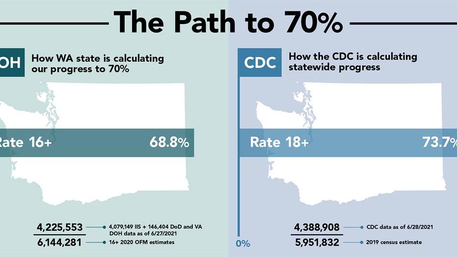 DOH-vs-CDC-data.jpg