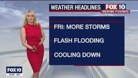 Evening Weather Forecast - 7/29/2021