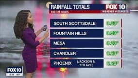 5 p.m. Weather Forecast - 7/25/21