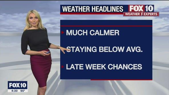 4 p.m. Weather Forecast - 7/26/21