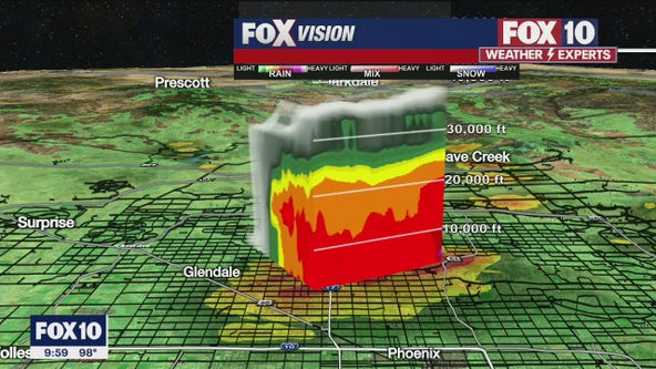 New round of monsoon weather rolls into the Valley