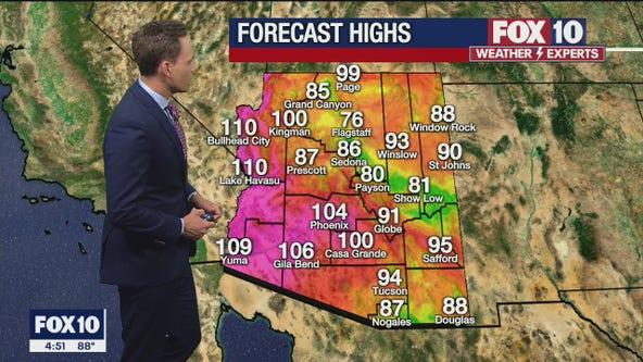Morning Weather Forecast - 7/16/21