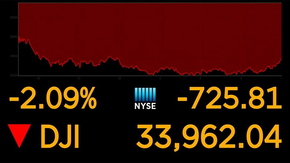 NYSE_DJIA_071921.jpg