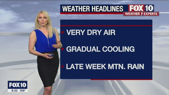 Evening Weather Forecast - 8/4/2021