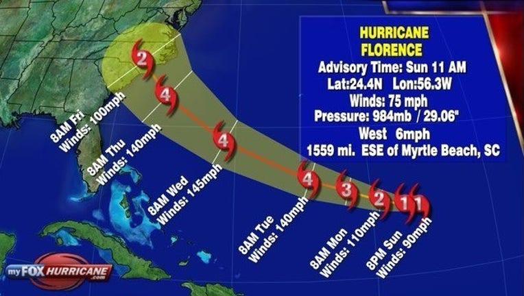 b5d0ac65-florence hurricane track.jpg.jpg