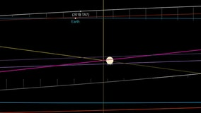 Asteroid will make its closest approach to Earth in more than a century Monday night