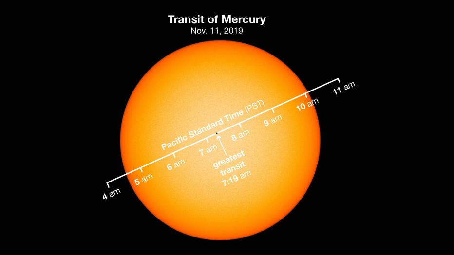 mercurytransit_2019.png