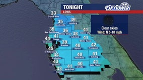 Forecast: Freeze watch for northern counties as cold air settles in