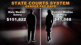 The gender pay gap in Florida government