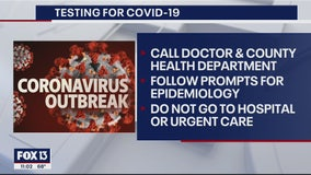 Coronavirus COVID-19 in Florida: Who should be tested and what you need to know