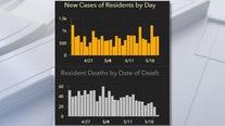 Coronavirus cases in Florida near 51,000 in Sunday update; 2,237 deaths