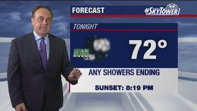 Monday evening weathercast