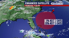 Tropical Storm Arthur may form east of Florida before heading out to sea, NHC says