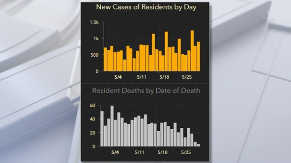 Florida's cases of COVID-19 topped 56,000 Sunday; more than 1 million Floridians tested