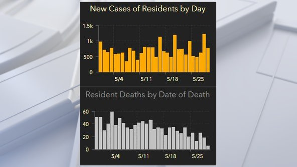 Florida's cases of COVID-19 topped 55,000 Saturday; 83 new deaths reported